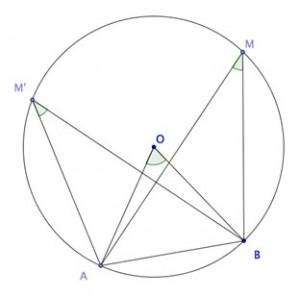 cercle_et_angle