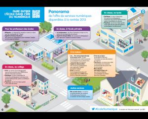 panorama-services-numeriques-rentree-2013
